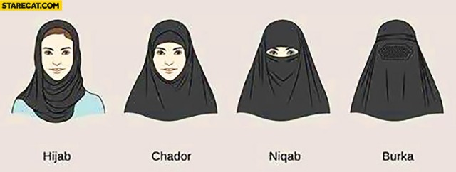 hijab-chador-niqab-burka-differences-comparison-explained